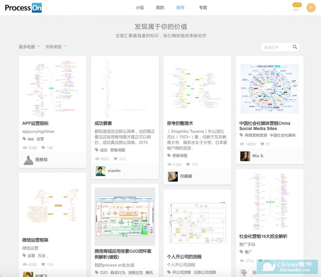 qq帐号修改_ProcessOn - 免费中文在线作图工具含思维导图 - Chrome插件(谷歌浏览 ...