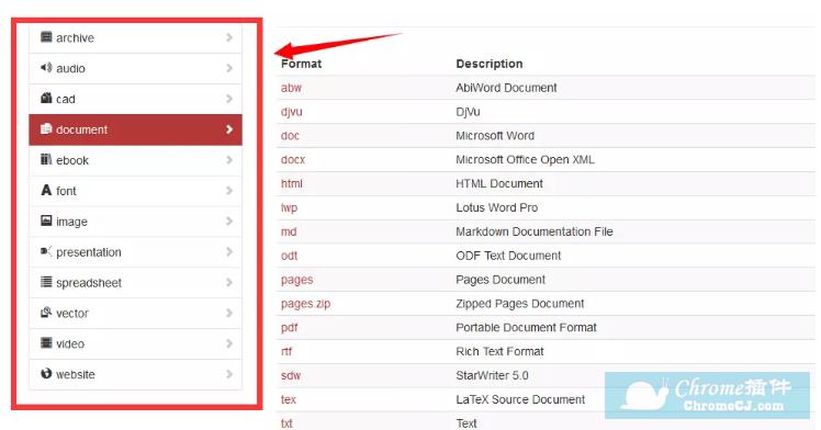 CloudConvert在线工具主要功能