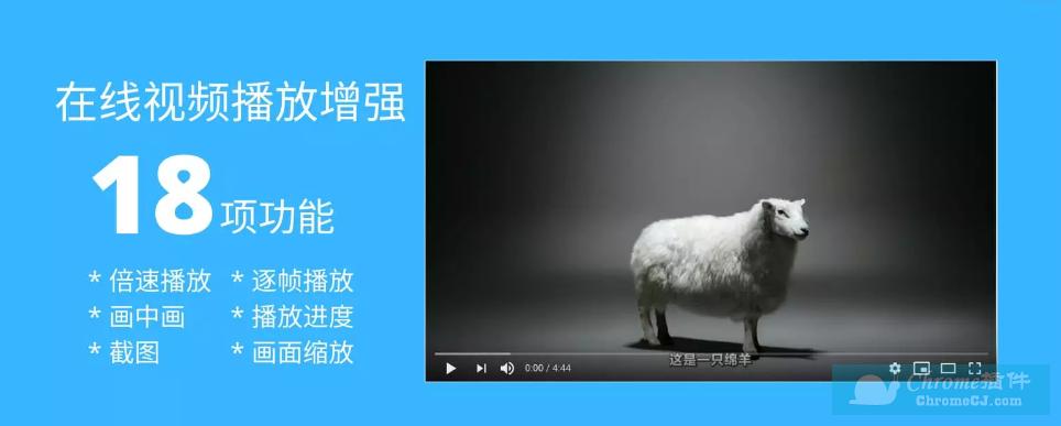 HTML5视频播放器增强脚本安装使用