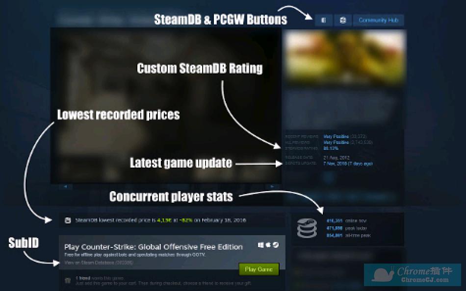Steam Database插件安装使用